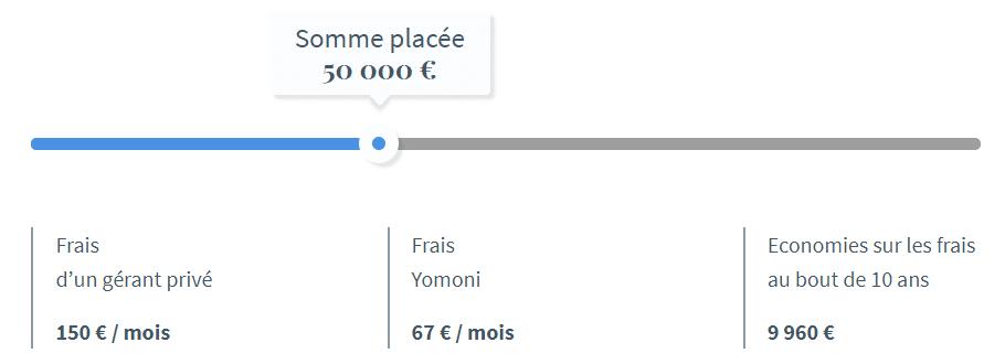 frais yomoni
